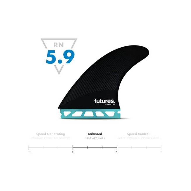 Future Fins R8 Rake Honeycomb Thruster Teal. Future Fins Fins found in Boardsports Fins & Boardsports Surf. Code: 113815900