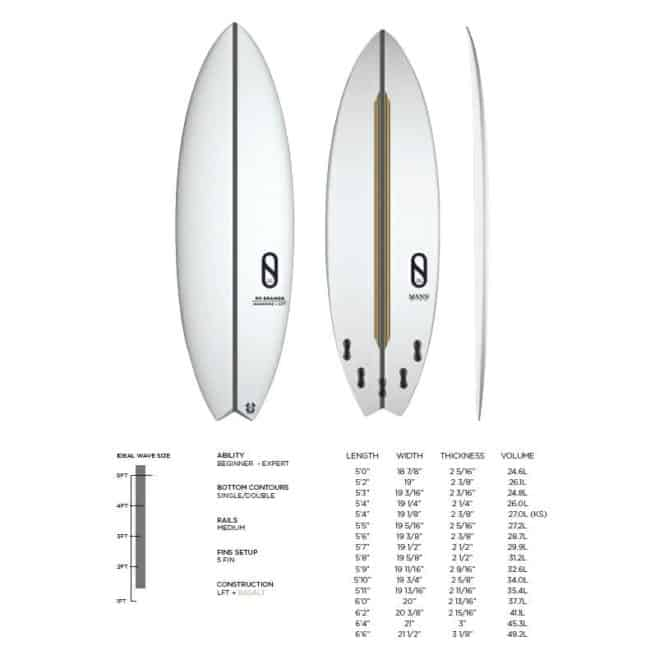 Firewire Surfboards No Brainer Lft Fcsii. Firewire Surfboards Surfboards in Boardsports Surfboards & Boardsports Surf. Code: LNBR